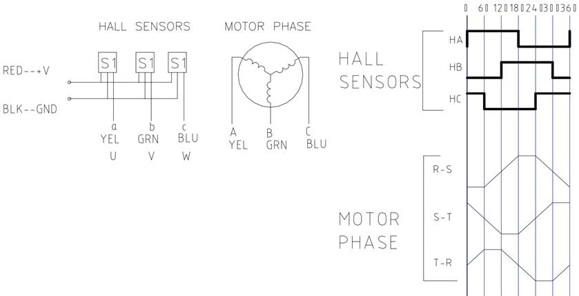 nema 5 15 wiring diagram kohler 15 5 hp wiring diagram