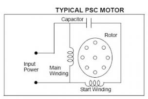 PSC-Motor-1